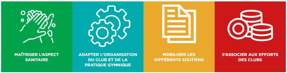 INFORMATIONS IMPORTANTES - CLUBS ILE DE FRANCE - PLAN DE RELANCE : SOLIDARITE FFGYM